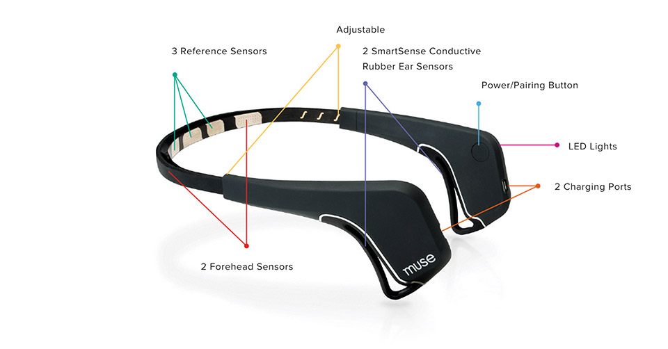 Muse headband sensors