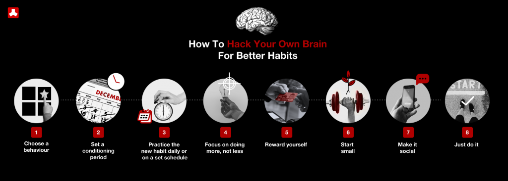 brain-hacking-building-better-habits-guide-infographic